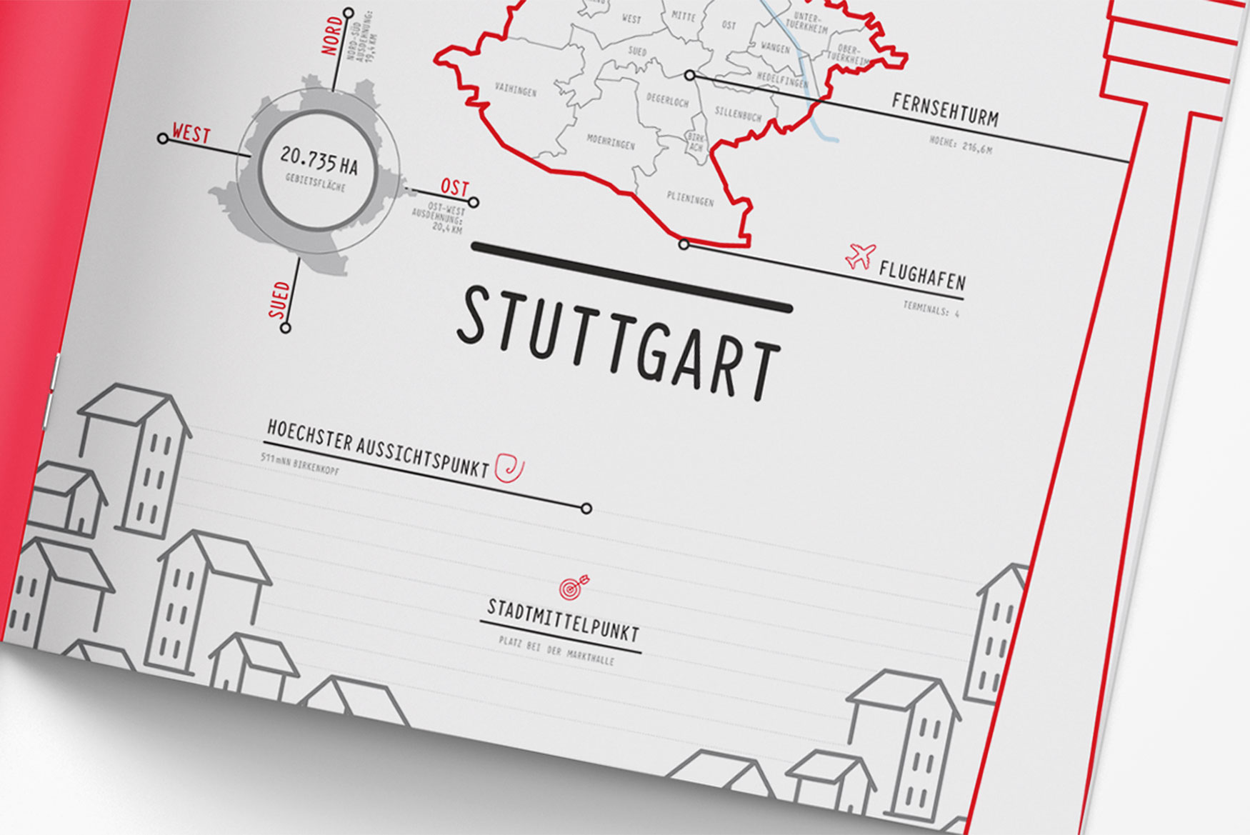 Editorial-Design-Broschuere-Stadtmagazin-2-Designagentur-Stuttgart-Kreativbetrieb