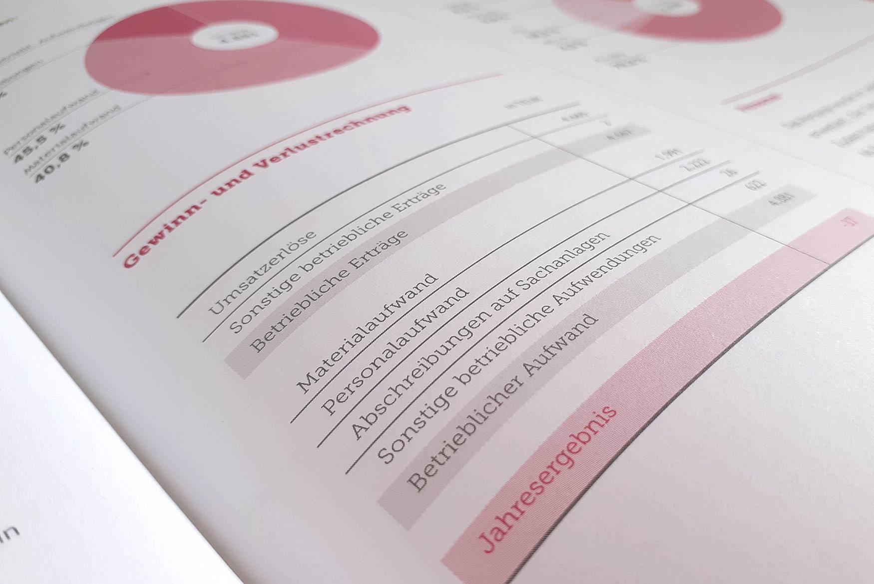 Jahresbericht-FRS-8-Designagentur-Stuttgart-Kreativbetrieb