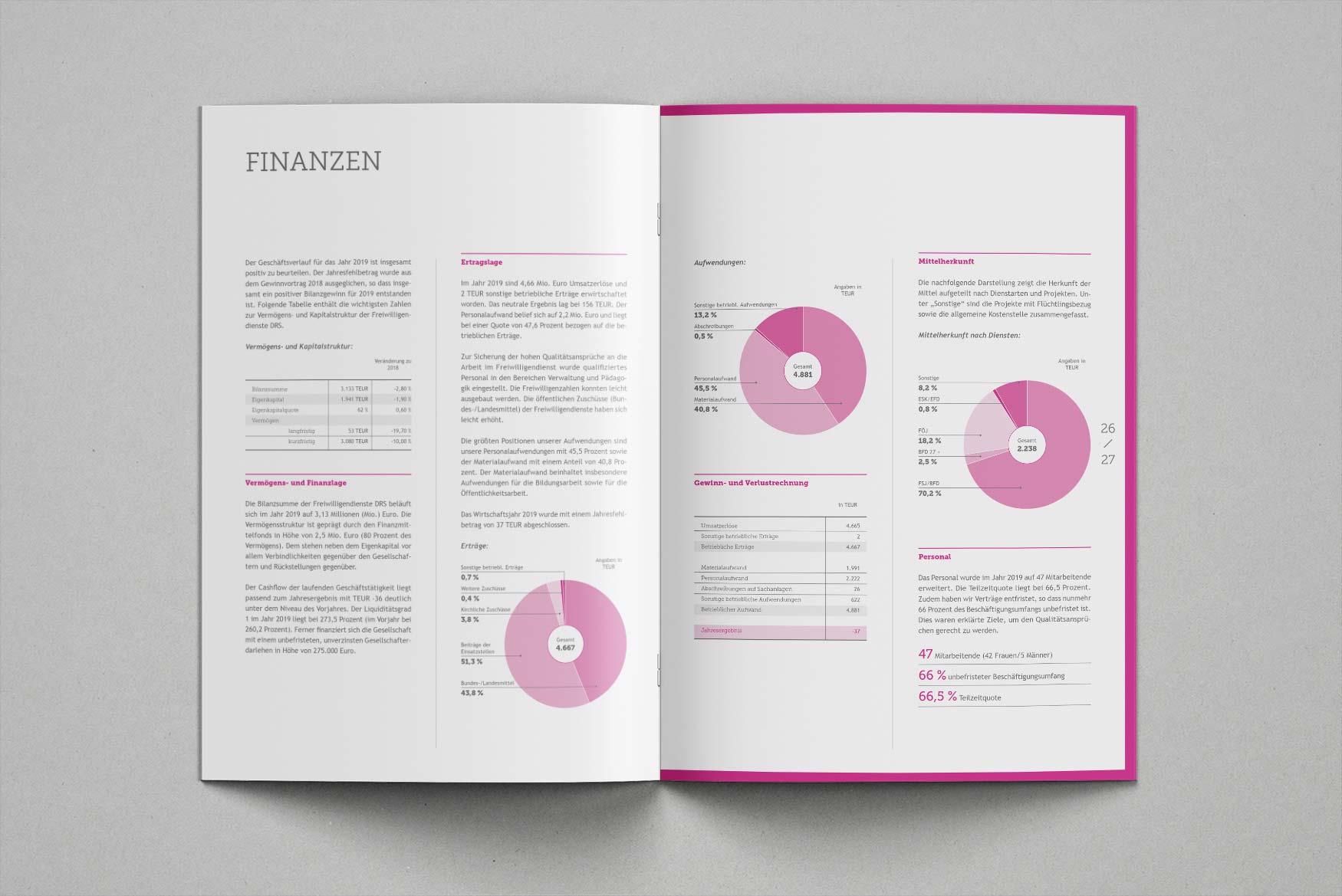 Jahresbericht-FRS-9-Designagentur-Stuttgart-Kreativbetrieb